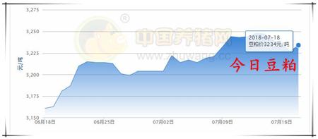 07月18日猪评:猪价趋稳,但中伏天不具备大涨基础,小幅震荡为主!