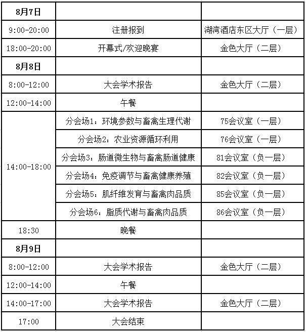 第四届畜牧兽医工程科技高峰论坛通知