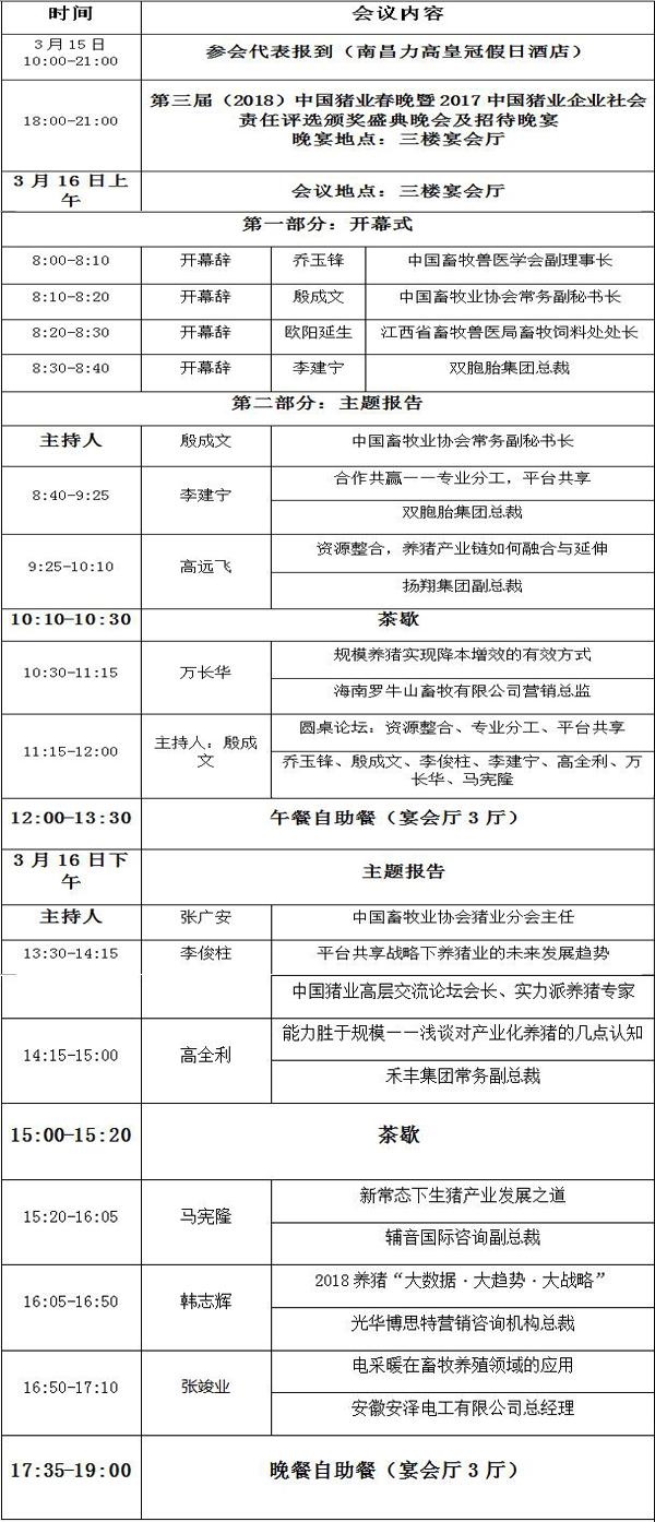 """关于举办""""2018中国猪业规模猪场战略合作峰会""""的通知"""