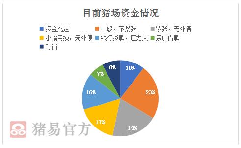 分析:方向变了!中国养猪业将面临巨变!