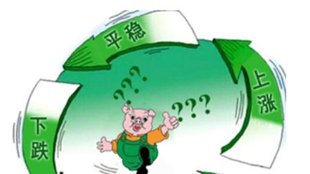 """""""猪周期""""是否迎拐点多有争议 上市公司业绩预报""""透底""""显颓势"""