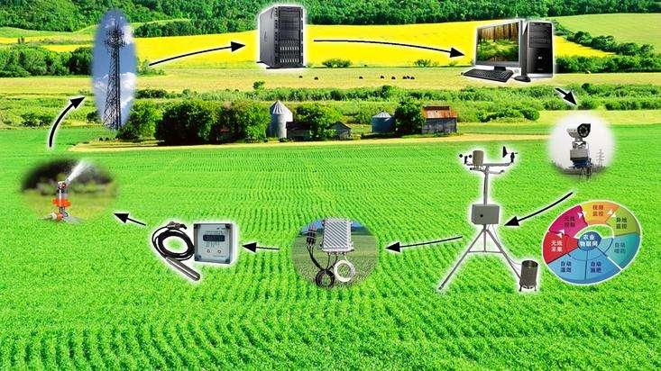 空间大数据:补全完整精准农业最后一块拼图