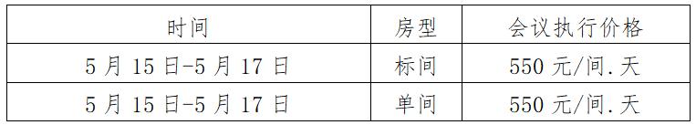第十六届(2019)中国猪业发展大会