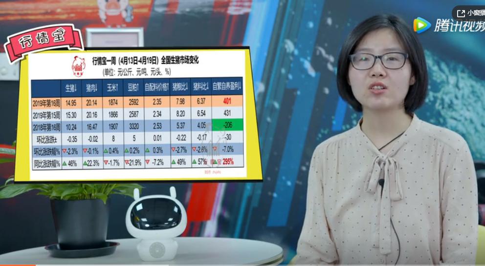 【一周行情解读】农业农村部为中国猪价站台!上涨可能还需时间