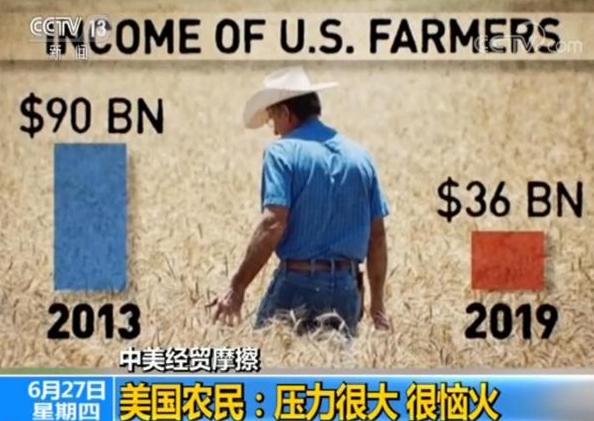 """中美经贸摩擦升级,美国农民""""熬不住了"""""""