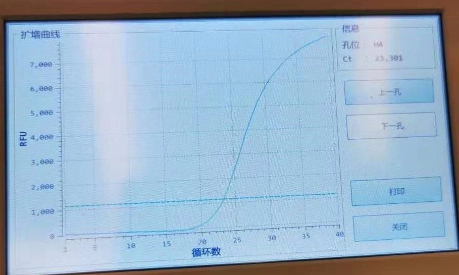 荧光PCR扩增曲线示意图