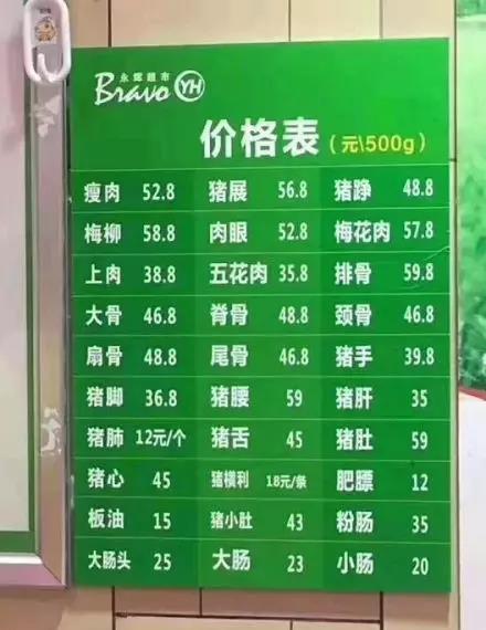 某猪友朋友圈永辉超市猪价表