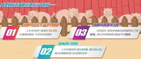 农村农业部:春节前猪价仍将高位运行,老百姓碗里不会缺肉