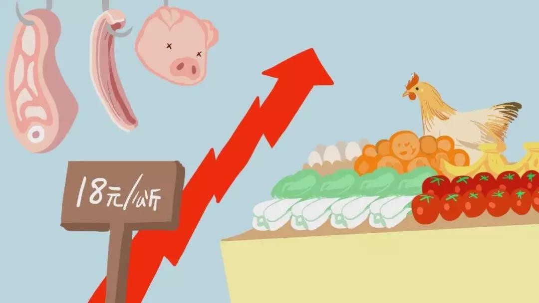 养猪人:猪价势不可挡!这三点因素表明猪价还将继续上涨!