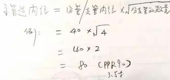 分支管数量布局公式