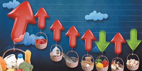 统计局:3月份CPI同比上涨4.3% 猪肉价格上涨116.4%
