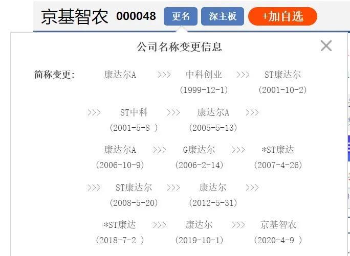 康达尔正式退出历史舞台;京基智农已准备扬帆起航!
