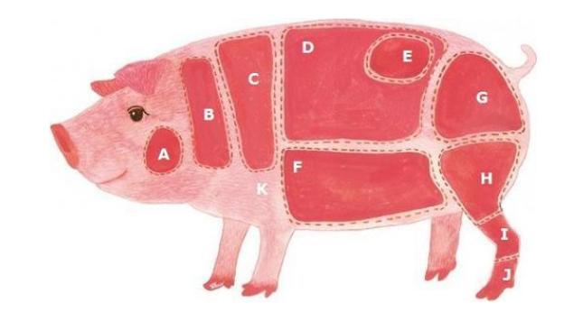 生猪期货上市会给猪肉带来怎样的影响?从这三方面来看!
