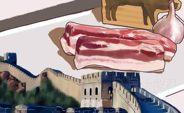 大增640%!我国一季度向美进口16万吨猪肉意味着什么?
