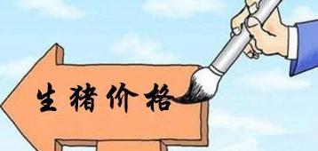 疫情影响下的苏皖地区生猪产能分析—— 生猪市场跌后大幅反弹