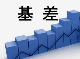 了解期货你需要知道——何为基差?基差与套期保值有和关系?