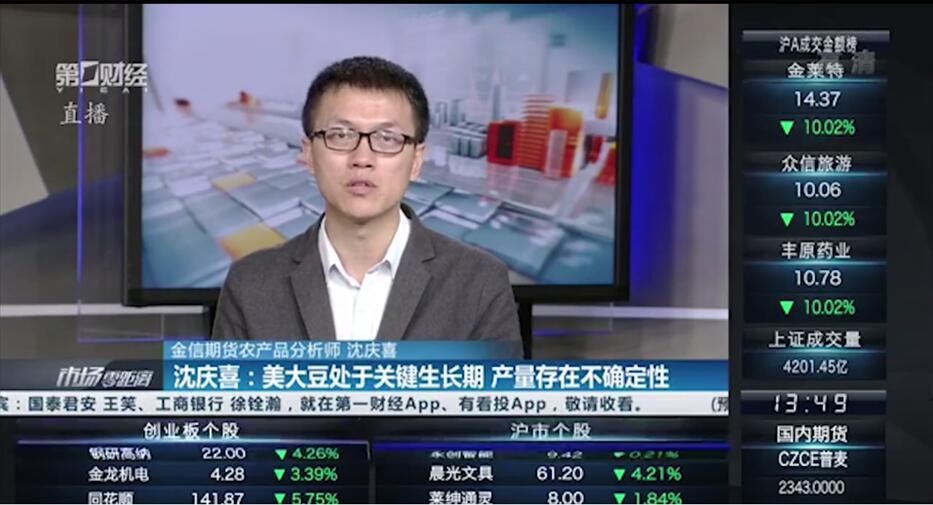 金信期货沈庆喜:美国天气敏感中国需求增长,预计豆粕期货趋势上涨