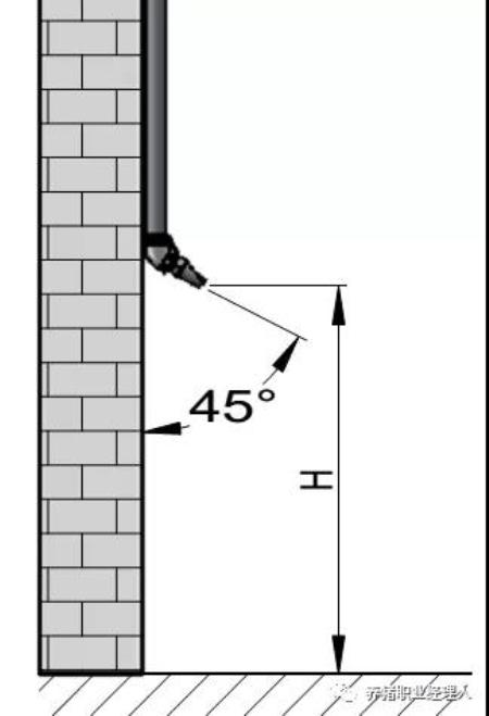 饮水器的安装高度