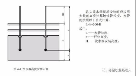 图 4-5 水位控制器原理图