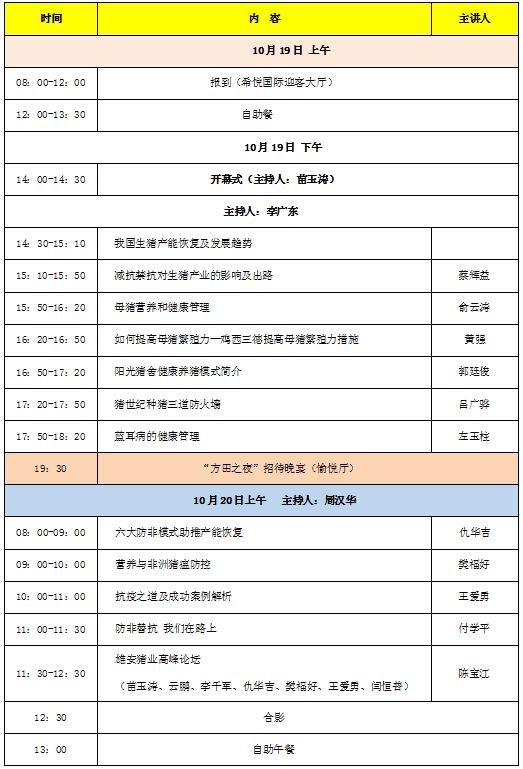 第二届雄安猪业高峰论坛日程表