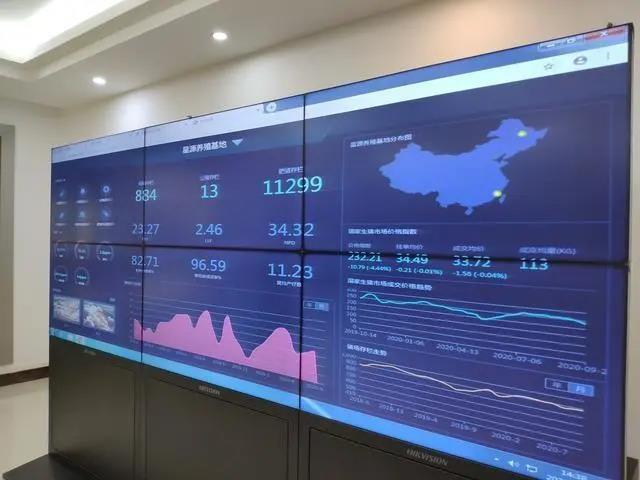 大屏幕上显示各种数据