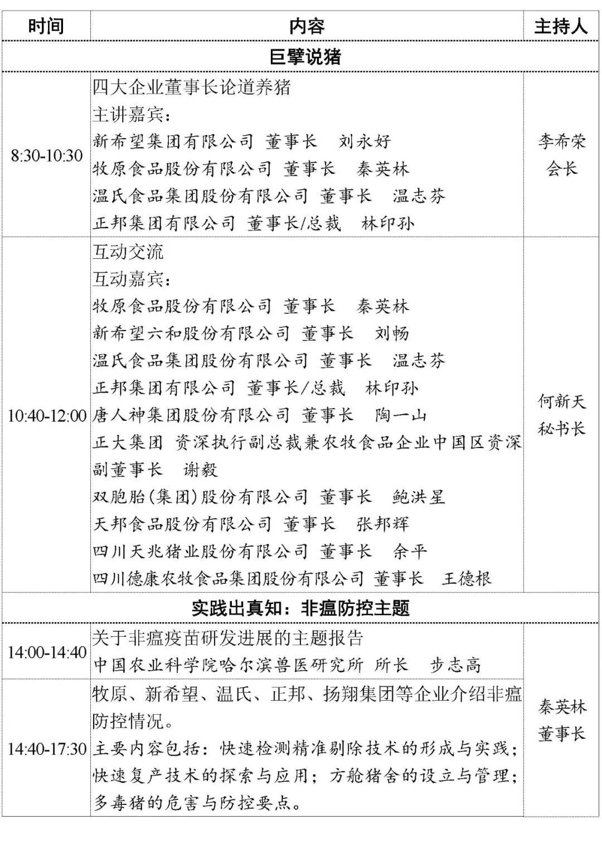 中国畜牧业高质量发展论坛暨首届生猪产业峰会