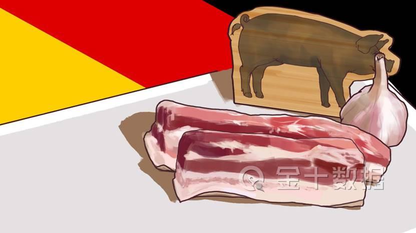 中国一年买走39亿!德国猪肉价格跌40%,农场仍积压数十万头猪?