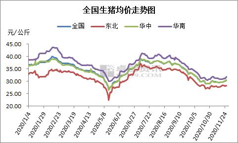 盘点:2020,这些大事件对中国生猪行业产生重大影响