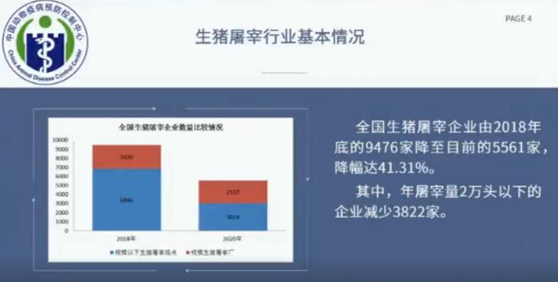冯忠泽:推动中国生猪屠宰行业高质量发展
