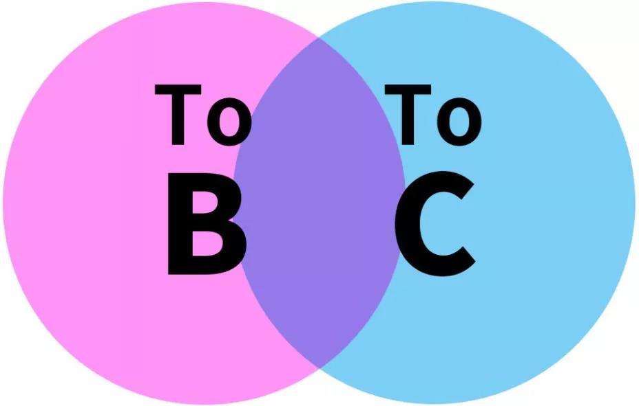 """新品牌成功的背后是""""互联网"""",用TOB的思维做TOC的业务!认可吗?"""