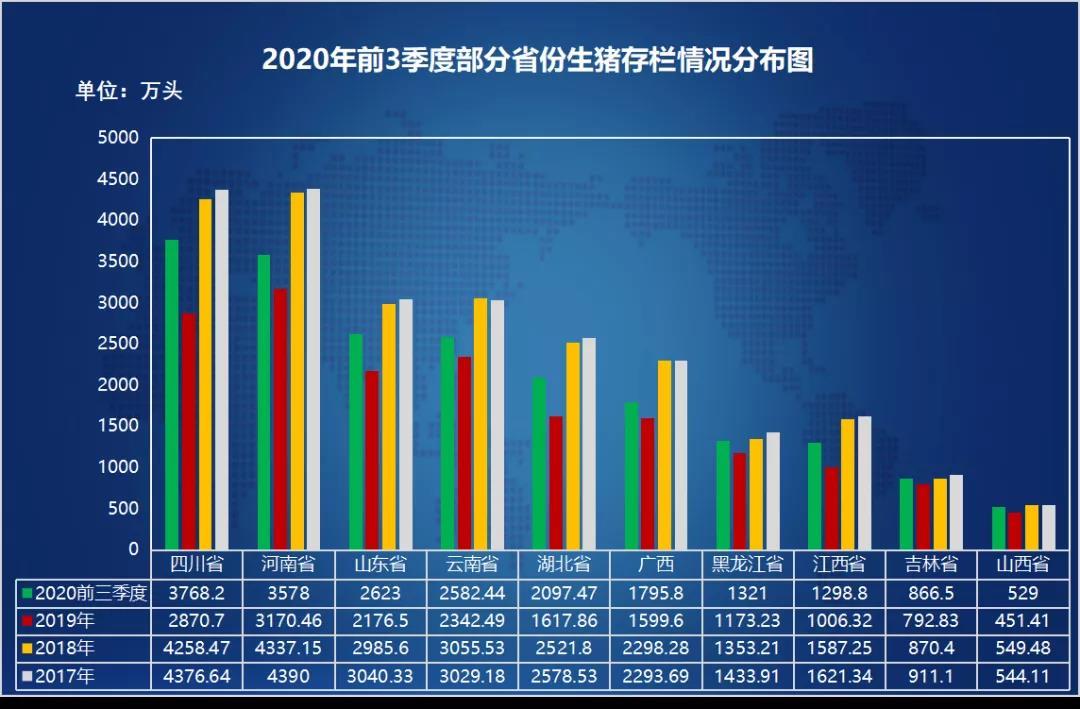 山东、湖北、吉林……23省已完成生猪产能恢复任务,您所在省份恢复几何?