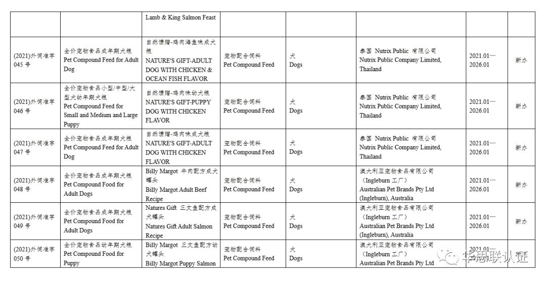 进口饲料和饲料添加剂