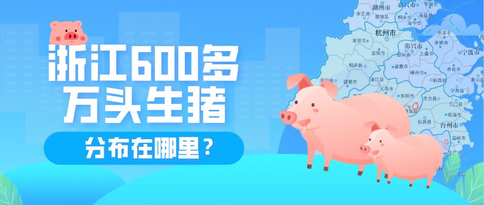 浙江600多万头生猪分布在哪?这三个市最多