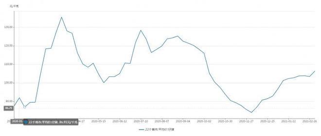 猪肉还要降!头部猪企1-2月全线放量,牧原股份销量暴增250%