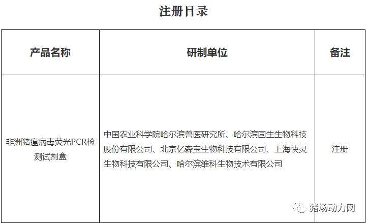 农业农村部:批准非洲猪瘟病毒荧光PCR检测试剂盒注册生产