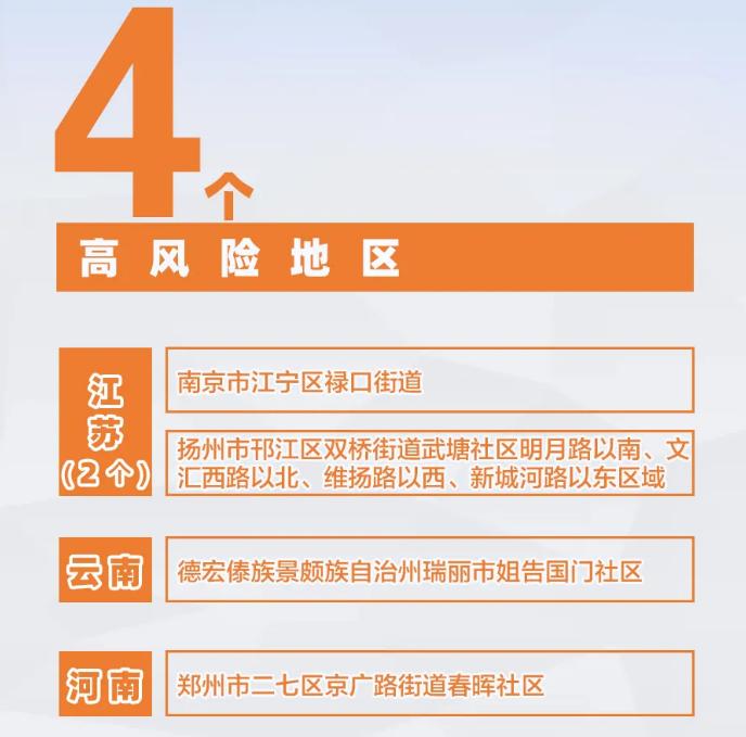 全国中风险地区增至121个,江苏严控疫情封路!对畜禽养殖有何影响?