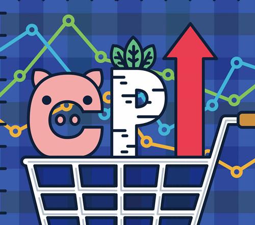 猪肉价格下降29.2%,影响食品价格下降3.1%!前三季度成都CPI仅上涨0.1%